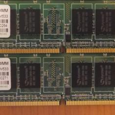 Memorii DDR2 533 Sycron 256 mb - Memorie RAM Sycron, 533 mhz, Dual channel