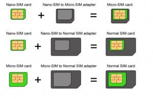 Set 3 adaptoare cartela + ac NANO SIM la MICRO SIM / NANO SIM la SIM etc