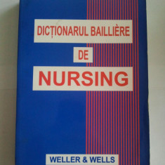 DICTIONARUL BAILLIERE DE NURSING ( 1144 )