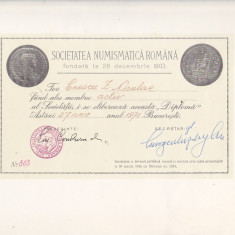 Bnk div - Lot 4 diplome expozitii numismatice