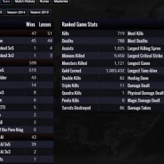 Cont League of Legends EUNE, Strategie, 16+, Multiplayer