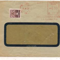 % plic scrisoare-BANCA COMERCIALA ROMANA francare mecanica 1933, An: 1946