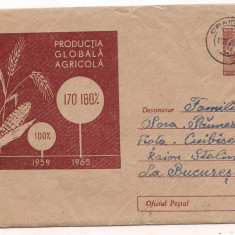 % plic--(intreg postal)-Productia globala agricola, An: 1981