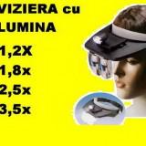Viziera LUPA cu ILUMINARE 4 lupe (lentile)