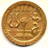 MEDALIE FESTVALUL NATIONAL CANTAREA ROMANIEI FAZA DE MASA 1976 1977 SECTOR 5 - Medalii Romania, An: 1997