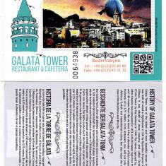 Bilet intrare vizitare Galata Tower Istanbul (Turnul Galatei) 2015