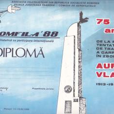 Bnk fil Diploma neacordata Aeromfila 88 Prahova, An: 1988