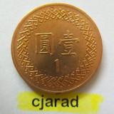 Moneda 1 yuan - Taiwan (*cod 686) a.UNC, Asia, An: 1989