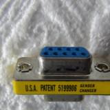 Mufa adaptor  RS-232
