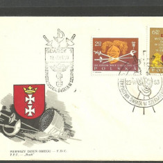 Polonia 1963 - SCRIMA, FDC