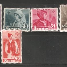 Straja tarii O.E.T.R. Costume nationale 1936 - serie completa 7 valori NEOBLIT.