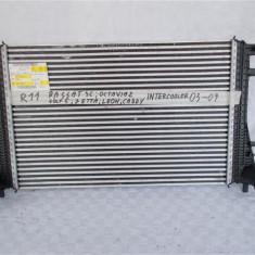 Radiator Intercooler 3C0145805P PASSAT 3C, GOLF, JETTA, LEON, OCTAVIA, CADDY 2003-2009