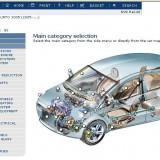Programe piese auto