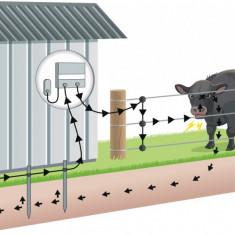 Gard electric pentru animale Pulsator electric 1, 9J cu garanție 2 ani factură