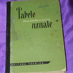 Tabele matematice uzuale editia a 2-a 1963 (f0050