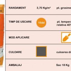 TENCUIALA CU PLUTĂ TERMOIZOLANTĂ - DIATHONITE EVOLUTION!! - Termoizolatie