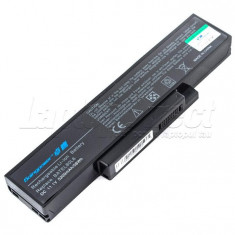 Baterie Laptop Dell Inspiron 1428, 4400 mAh