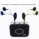 Receiver Receptor Audio Bluetooth, NFC Bluetooth 4.1, 2 iesiri audio, microfon