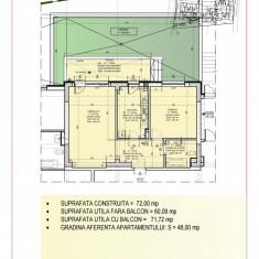 Apartament 2 camere + gradina 48 mp, decomandat, bloc nou, Aviatiei - Apartament de vanzare, 71 mp, Numar camere: 2, An constructie: 2016, Parter