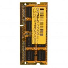 Memorie RAM Zeppelin DDR4, 4 GB, 2133 Mhz, SODIMM