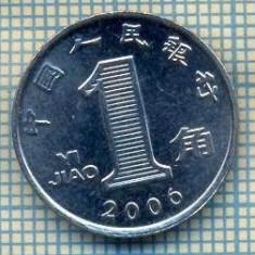8324 MONEDA- CHINA - 1 JIAO -anul 2006 -starea ce se vede, Africa