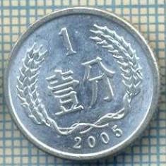 8337 MONEDA- CHINA - 1 FEN -anul 2005 -starea ce se vede, Africa