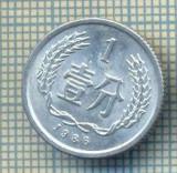 8336 MONEDA- CHINA - 1 FEN -anul 1986 -starea ce se vede, Africa