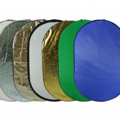 Blenda ovala 7in1 gold silver difuzie alb sunfire albastru verde 90x120cm - Echipament Foto Studio, Blende foto difuzie