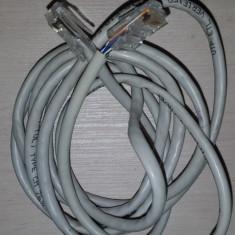 Cablu internet - Cablu retea