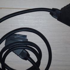Cablu TV, Alte cabluri TV