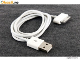 Cablu USB iPhone 3G 3GS 4 4S iPod