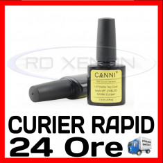 TOP COAT CANNI EFECT MAT 7.3ML - GEL FINISH, LUCIU FINAL - MANICHIURA GEL UV - Gel unghii