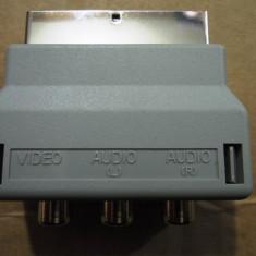 Adaptor scart cablu AV-RCA Wii, original, 4.99 lei!, Cabluri