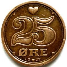 DANEMARCA, 25 ORE 1994, Europa, Cupru (arama)
