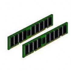 Memorie ECC DDR 1 512 MB, PC-2100R - Server de stocare