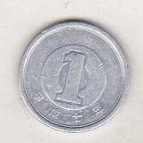 bnk mnd Japonia 1 yen 1995