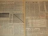 Ziar Sportul / Fotbal(21.06.1985) Steaua Bucuresti - campioana Romaniei