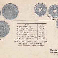 ROMANIA CARTE POSTALA TEMATICA MONEDA ROMANEASCA - VALOAREA IN AUR, IN RELIEF, Necirculata, Printata
