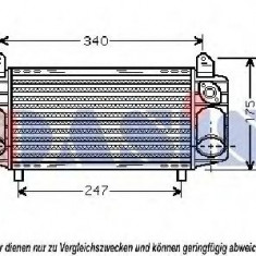 Intercooler, compresor AUDI A2 1.4 TDI - AKS DASIS 487002N - Intercooler turbo KLOKKERHOLM