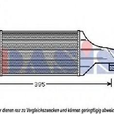 Intercooler, compresor OPEL ZAFIRA A 2.0 DTI 16V - AKS DASIS 157011N - Grila KLOKKERHOLM