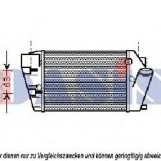 Intercooler, compresor AUDI A4 2.5 TDI quattro - AKS DASIS 487220N - Intercooler turbo KLOKKERHOLM