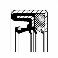 Simering, cutie automata OPEL SINTRA 2.2 i 16V - CORTECO 01033292B - Garnitura cutie viteze