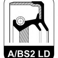 Simering, cutie automata MERCEDES-BENZ ACTROS 1831, 1831 L - ELRING 222.830 - Garnitura cutie viteze