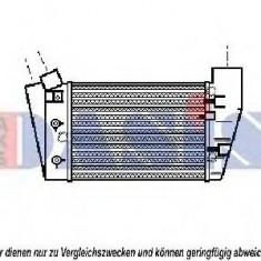 Intercooler, compresor AUDI A4 2.5 TDI quattro - AKS DASIS 487250N - Intercooler turbo KLOKKERHOLM