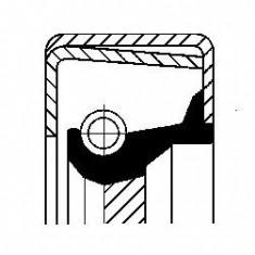 Simering, cutie automata FIAT PANDA 750 - CORTECO 12014345B - Garnitura cutie viteze
