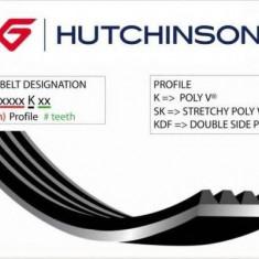 Curea transmisie cu caneluri OPEL VECTRA A hatchback 1.6 i - HUTCHINSON 1460 K 6