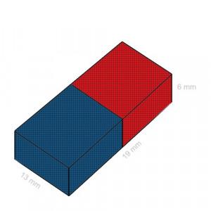 magnet puternic neodim 19x13x6 magnetizare longitudinala forta la capete