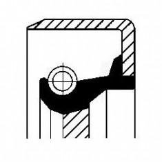 Simering, arbore cotit FIAT PANDA 650 - CORTECO 12011427B - Cap de bara SWAG