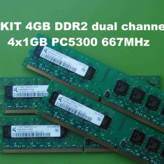 Memorie RAM PC DDR2 4GB KIT PC5300 667MHz Qimonda, Dual channel