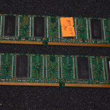 Memorie RAM desktop Kingston 512MB (Kit 2x256MB) DDR400 PC3200 - poza reala